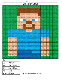 minecraft color ids mm8 minecraft steve multiplication and division coloring