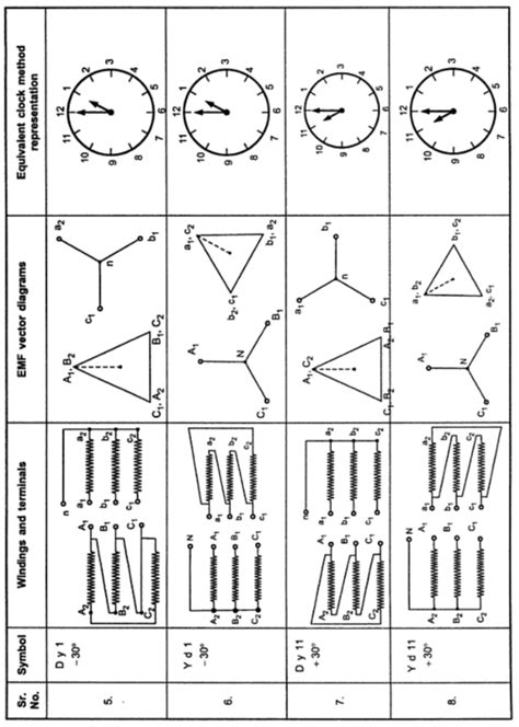hammond transformer wiring diagrams three phase get free