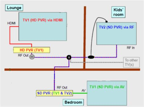 wiring diagram for dstv explora view wiring free