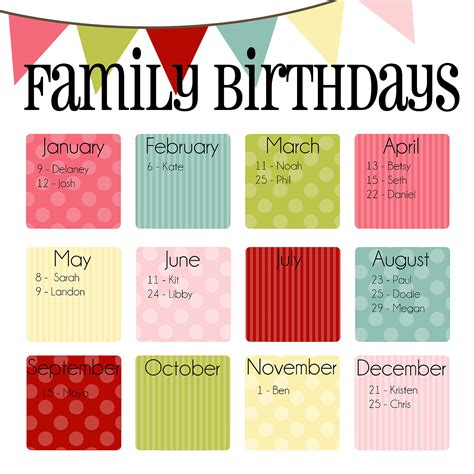 Family Birthday Calendar Family Birthday Calendar New Calendar Template Site