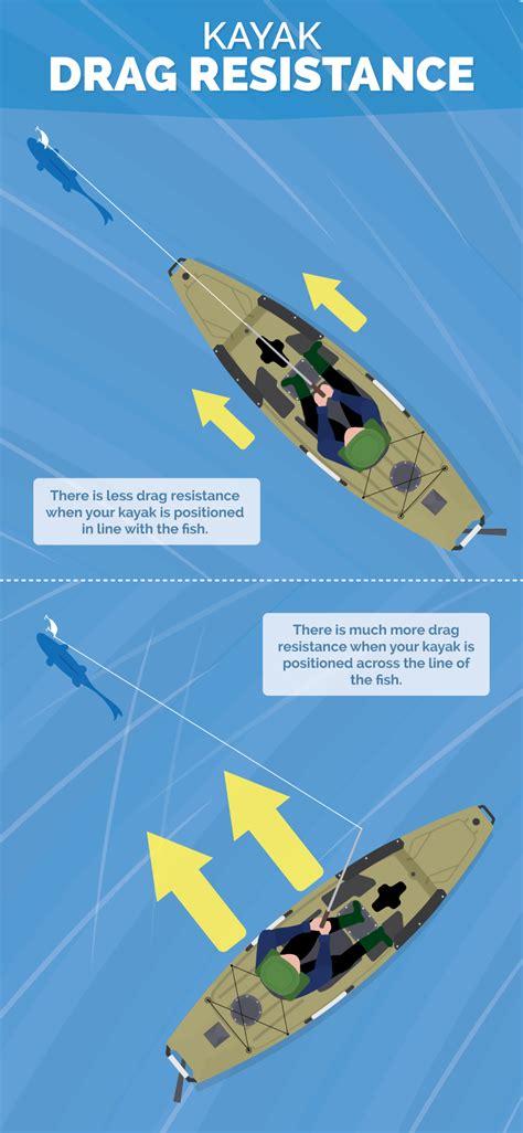resistors drag 28 images speedo dragster swim parachute resistance aquatic fitness drag