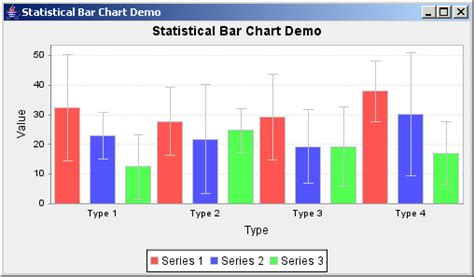 statistical charts and diagrams percentage bar diagram statistics images how to guide