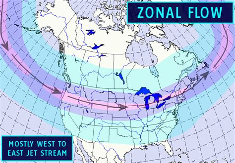 history flow pattern jet stream patterns in the cool season zonal flow and