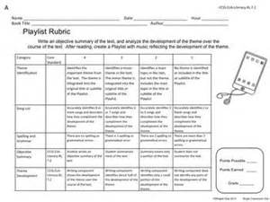 costume plot template book reports costume design and rubrics on