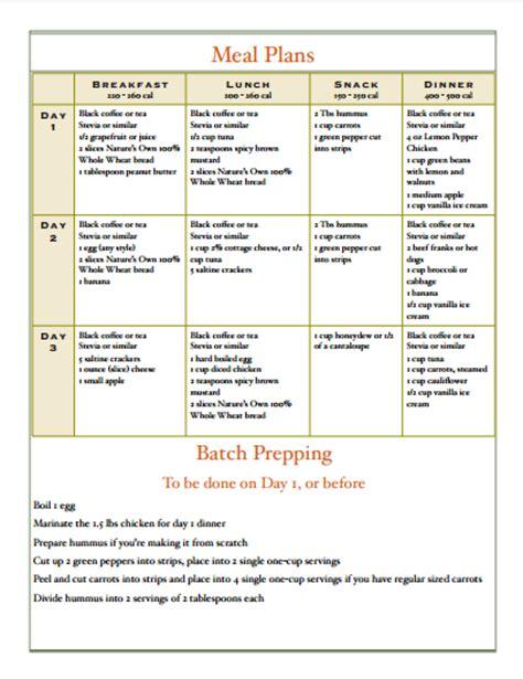Foundation 3 Day Detox Diet by 3 Day Foundation Diet Plan Rexpoststl