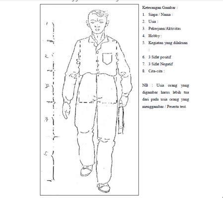 contoh tes psikotes gambar referensi gambar manusia atau orang dalam contoh soal