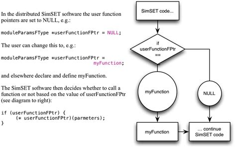 design function definition user functions