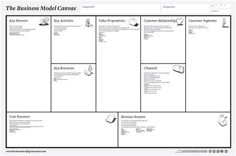 business model business model canvas excel
