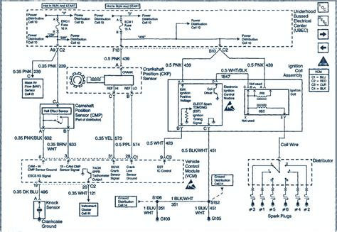 2000 gmc jimmy wiring diagram agnitum me 2000 gmc jimmy wiring diagram agnitum me