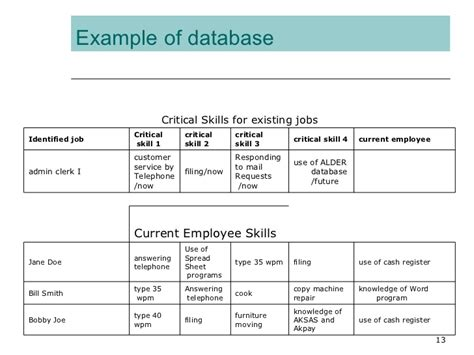 customer service questionnaire for employees training need analysis 80 competency based