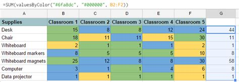 excel count colored cells count cells by color in sheets