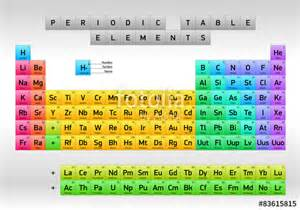 quot periodic table of elements dmitri mendeleev quot stock image