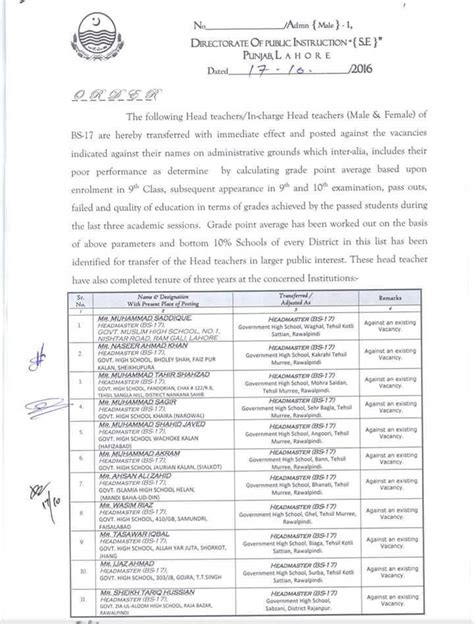 Transfer Letter Of Vehicle Punjab poor performance transfer letter of headmaster and