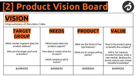 design vision meaning 2 product vision board vision