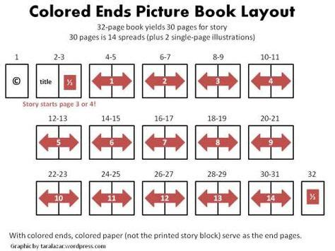 book layout in pages tips writing children s books on pinterest