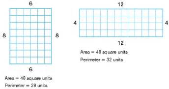 18 Square Meters To Feet Grade 4 Perimeter Area And Volume Overview