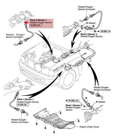toyota corolla ignition wiring diagram wiring diagram schematic