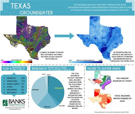 texas well map most comprehensive groundwater depth map in texas environmental prose