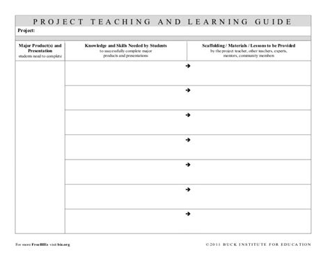 editable pbl template teaching learning guide