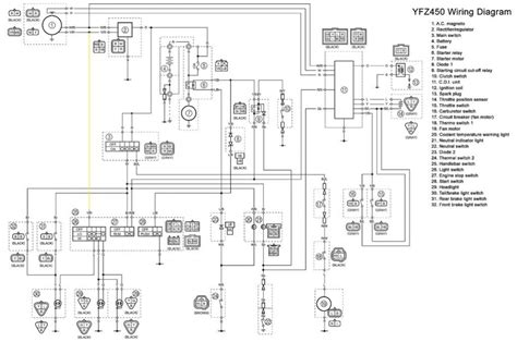 2006 yfz 450 wiring diagram pdf wiring diagram
