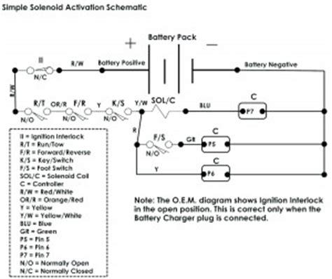 ezgo 36 volt battery wiring diagram documents review ebooks