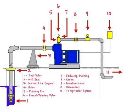 shallow well installation diagram 38 wiring diagram