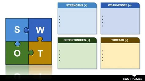 swot analysis ppt template free download sletemplatess