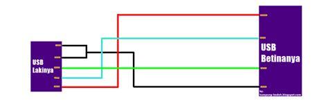 Otg Sambungan Usb cara membuat kabel usb otg sendiri kung bodoh