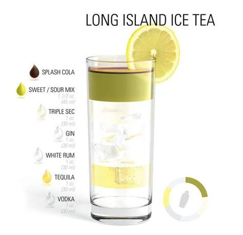 drink up perfecting the long island iced tea long island iced tea and islands