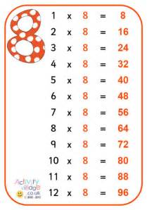 Table Of 8 8 Times Table Poster