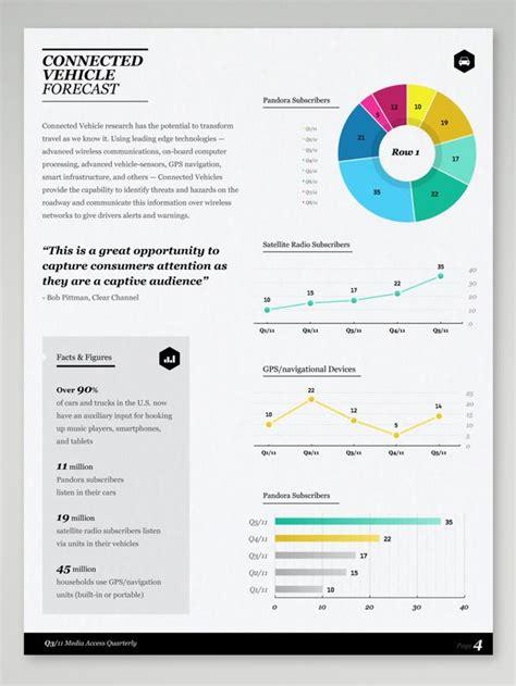 168 Best Dashboard Design Data Viz Images On Pinterest Dashboard Design Graphics And User Interactive Infographics Templates