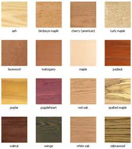 different types of wood images