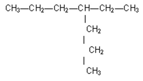 cadenas carbonadas no ramificadas tipologia de la bioquimica clasificacion de cadenas