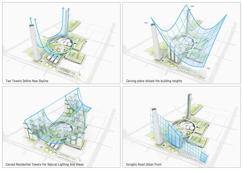urban design proposal gallery of hanking nanyou newtown urban planning design