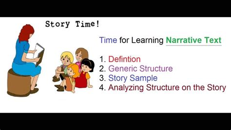 biography text generic structure narrative text defintion generic structure and sle