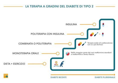 diabete tipo 2 alimentazione diabete di tipo 1 diabete di tipo 2 sintomi dieta