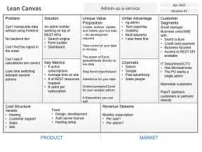 startup business model template lean startup adventure day 3 the business model