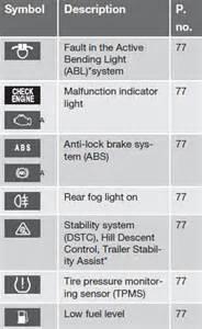 Suzuki Grand Vitara Dashboard Symbols Symbols In The Instrument Panel Overview Of