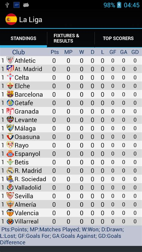 epl youth table laliga2 standings soccer spain league table