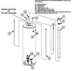 aosmith water heater parts model gcv40200 sears