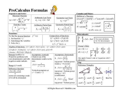 conic sections formulas cheat sheet formula sheet for pre calculus higher ed resources