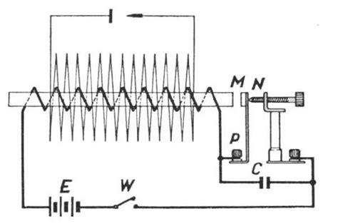 induktor elektryczny portal naukowy induktor rumkorffa
