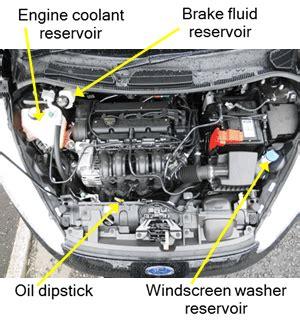 ford ka bonnet diagram car engine diagram matching quiz get free image about