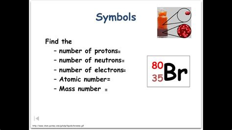 How Do You Calculate The Number Of Protons by Counting Protons Neutrons Electrons