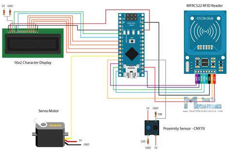 arduino bluetooth wiring diagram software wiring diagram