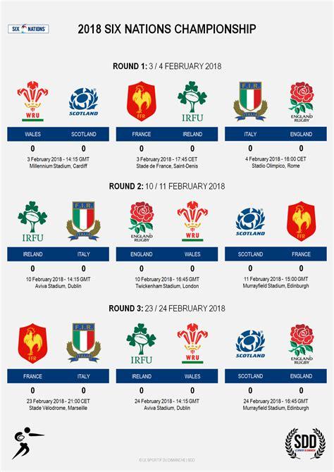 Calendrier 2018 6 Nations Tournoi Des 6 Nations 2018 Le Sportif Du Dimanche Sdd