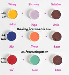 makeup color wheel makeup color wheel for circles mugeek vidalondon