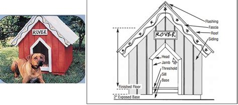 dog house project plans 10 creative dog house design ideas daily feed