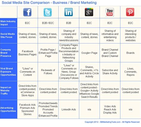 social media planner template social media plan template peerpex