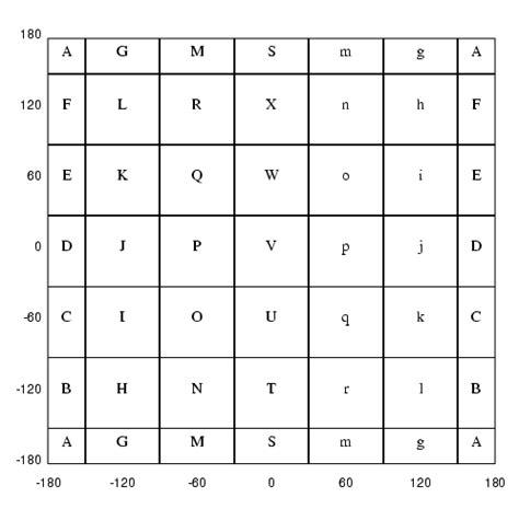 letter codes mesostate letter codes